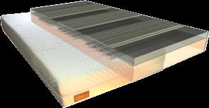 Quad Core multi-layer matras bestaande uit 4 lagen; twee tijklagen, één laag traagschuim en één laag koudschuim.