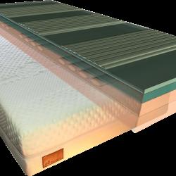 Decupré quad core individual matras. Koop uw goede traagschuim matras bij Decupré, de marktleider in de zorg.