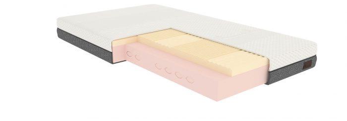 Een rendering van ons Quad Core Individual matras