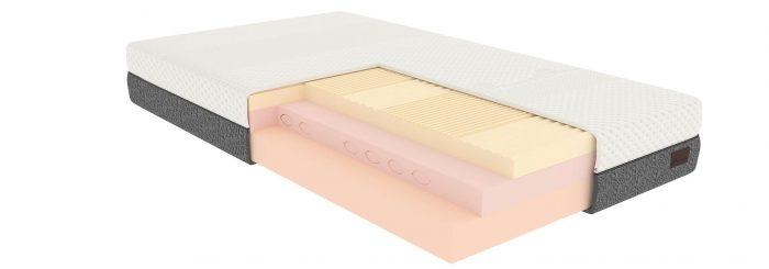 Een rendering van ons hoogwaardige Quin Core Individual matras.