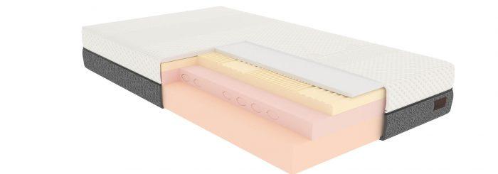 Een rendering van het hoogwaardige Sei Core Individual traagschuim matras van Decupré.