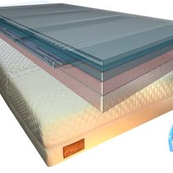 Adaptable Air matrassen