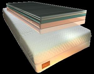 Sept Core matras bestaande uit 7 lagen; twee tijklagen, drie lagen traagschuim en twee lagen koudschuim.