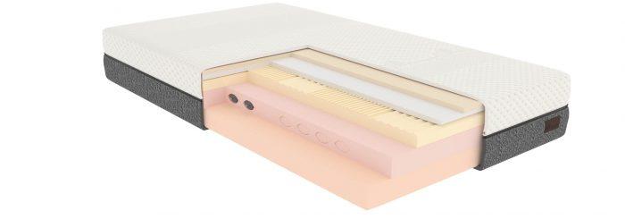 Een rendering van het hoogwaardige Decupré Sept Core Adaptable Air traagschuim matras