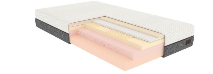 Een rendering van het zeer hoogwaardige Sept Core Individual matras van Decupré.