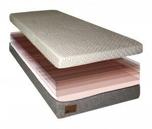 Sept Core multi-layer matras bestaande uit 7 lagen; twee tijklagen, drie lagen traagschuim en twee lagen koudschuim.