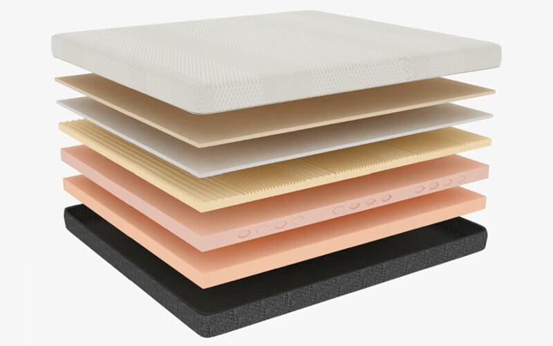 Het verwerkte materiaal bepaalt mede de kwaliteit van het matras.