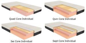 Verbeter uw slaapcomfort behulp van de luxe Decupré boxspring in combinatie met één van onze hoogwaardige matrassen.