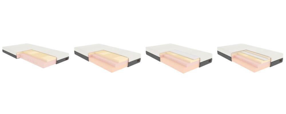 Een nieuw matras kopen: de vier verschillende Decupré modellen.