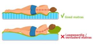 Een goede slaapcomfort leidt ertoe dat u uitgeruster wakker wordt.