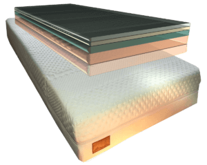 Verschillende lagen Decupré matras: traagschuim en koudschuim